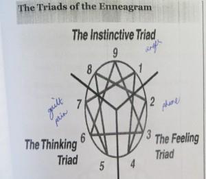 Enneagram-Personality-type-tirad